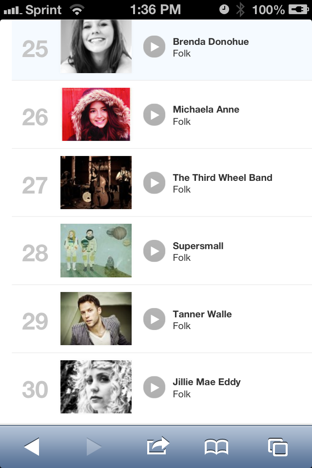 Reverbnation Folk Charts