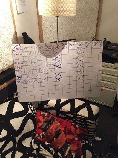Progress Chart
