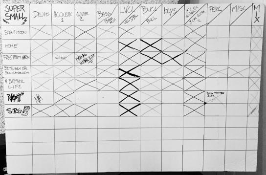 Progress Board (Tom Drew The Mermaid)